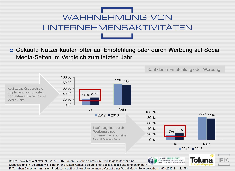 SMA13 Grafik Kaufentscheidungen