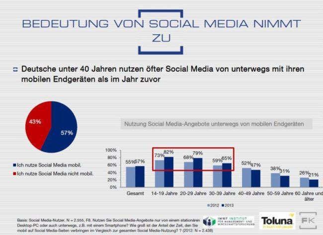 Web 2.0: Soziale Medien werden immer mobiler