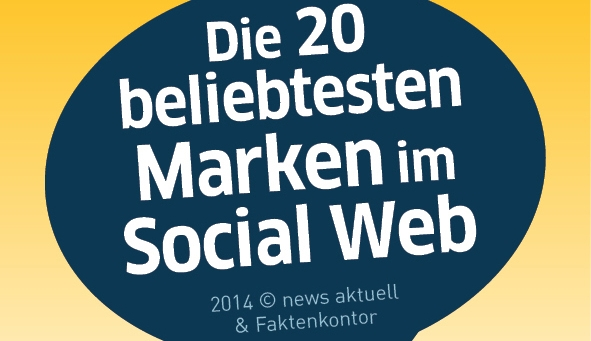 Kundenlieblinge: Die 20 beliebtesten Marken im Social Web