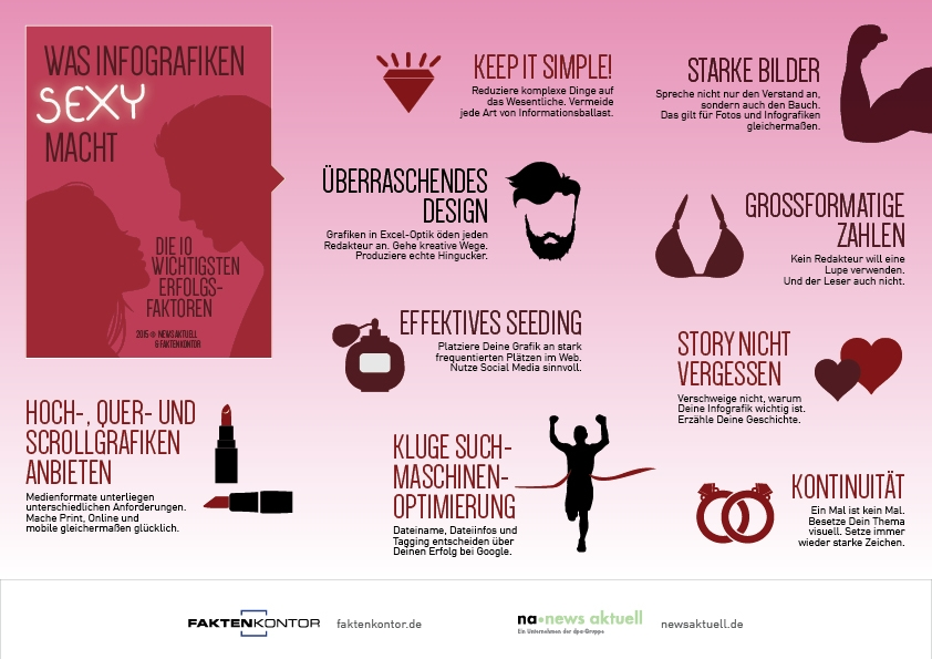 tipps f r eine erfolgreiche infografik faktenkontor. Black Bedroom Furniture Sets. Home Design Ideas