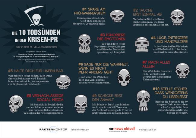 Die 10 Todsünden in der Krisen-PR