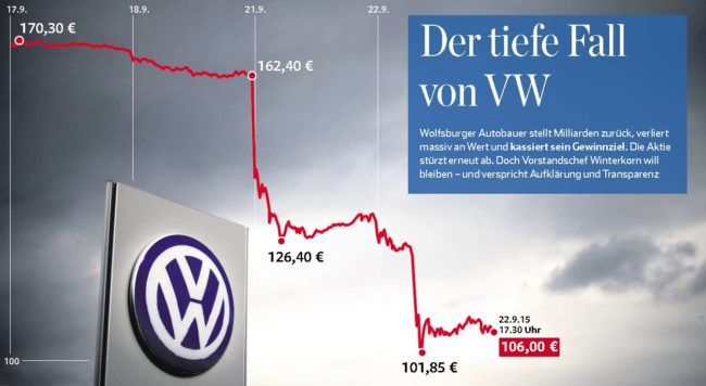 VW Krisen-PR