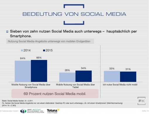 Grafik Mobile Social-Media-Nutzung Smartphones Tablets Faktenkontor Social Media Atlas 2015-2016