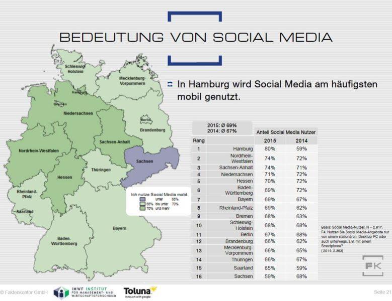 Grafik Mobile Social-Media-Nutzung nach Bundesländern Faktenkontor Social Media Atlas 2015-2016