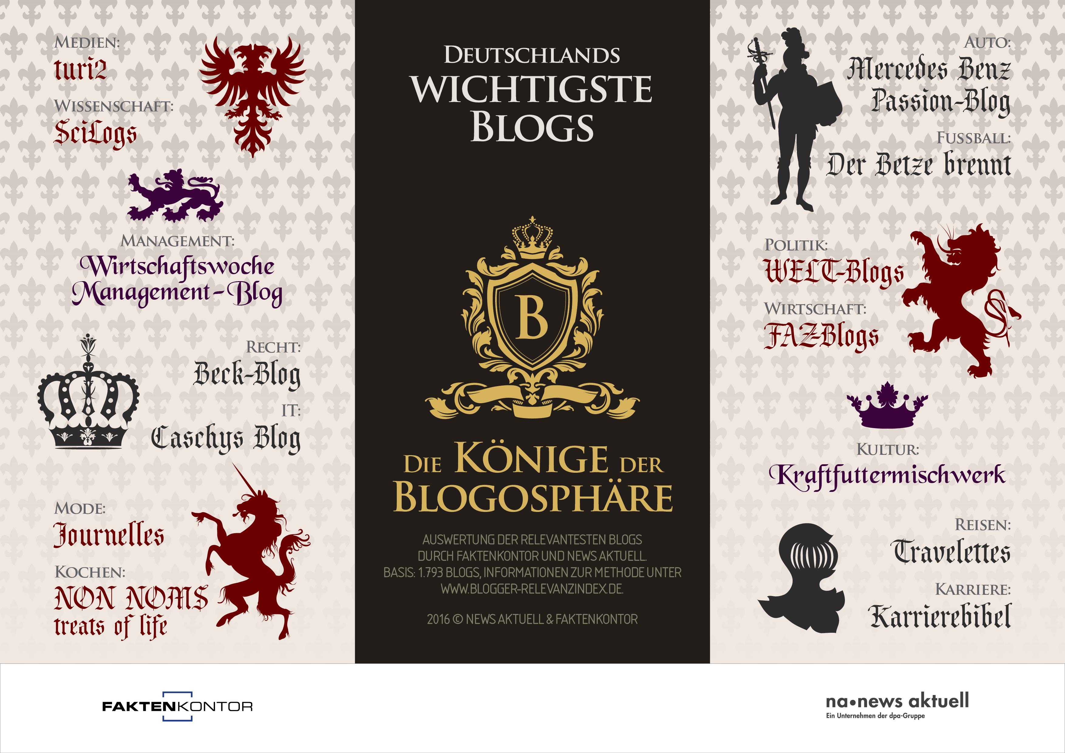 Könige der Blogosphäre