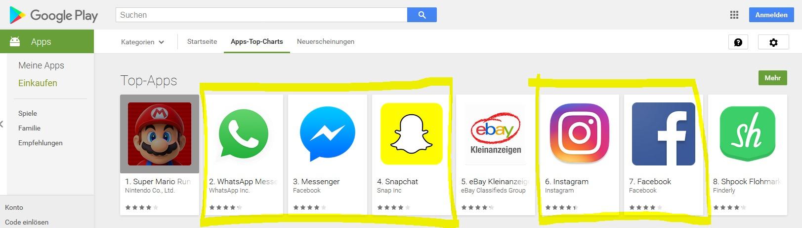 App Charts