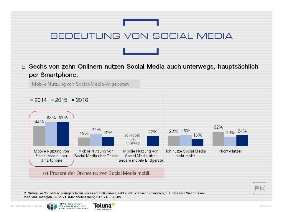 Social Media Atlas 2017