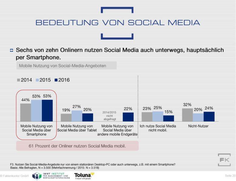Grafik Mobile Social-Media-Nutzung aus Faktenkontor Social-Media-Atlas 2016-2017