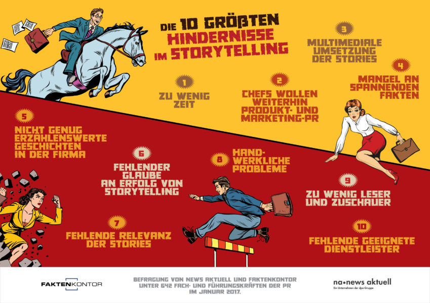 Hindernisse-im-Storytelling