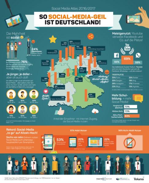 Infografik Social-Media-Nutzung Faktenkontor Social-Media-Atlas 2016-2017