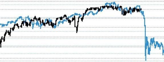 Krisen-PR: der tiefe Fall der Topmanager Grafik