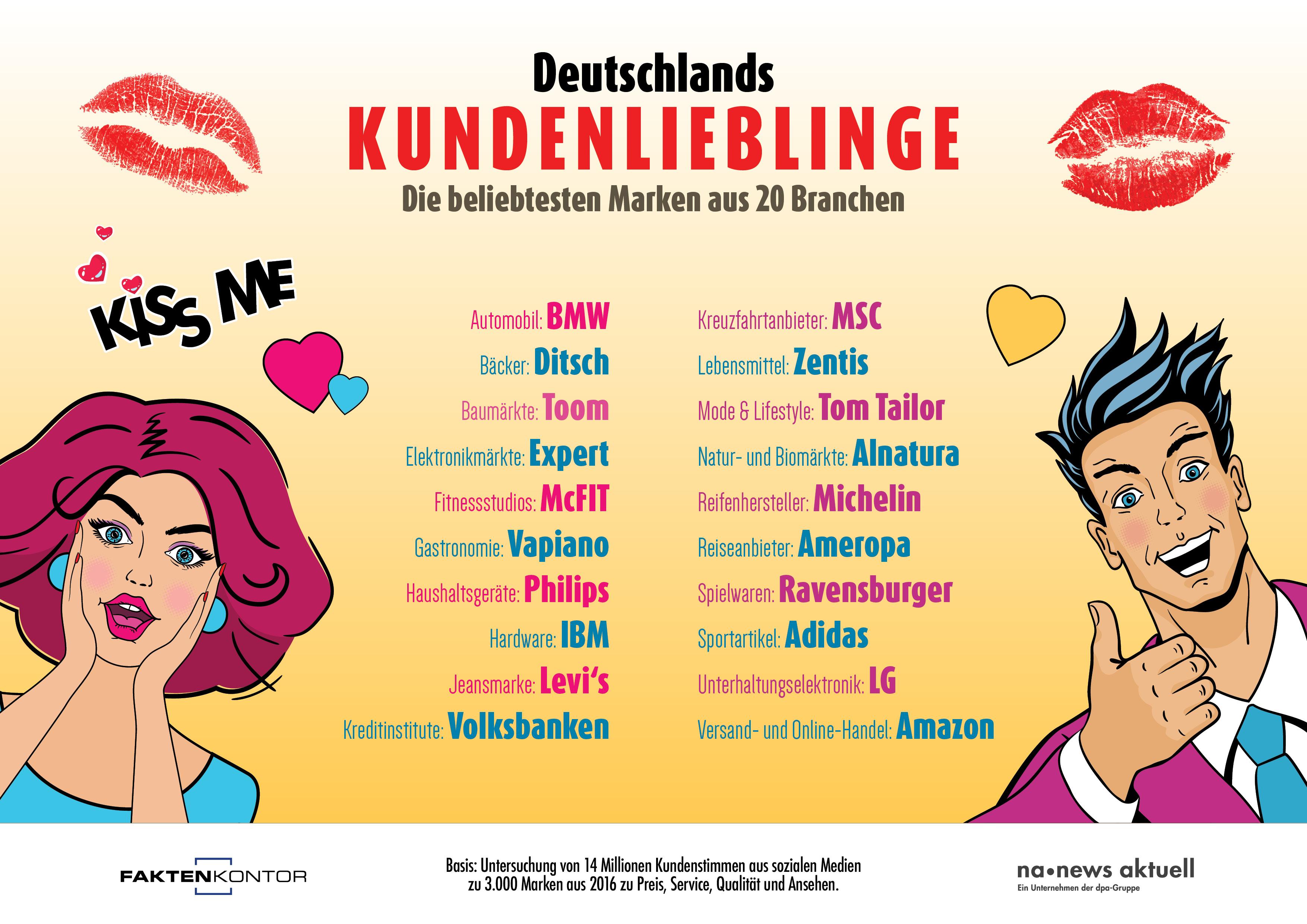 Deutschlands Kundenlieblinge